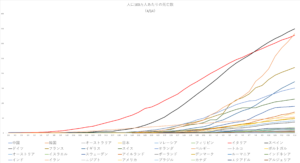 Deaths per million population 4-14