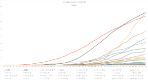 Deaths per million population 4-15