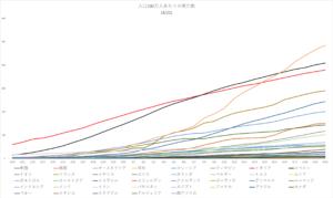 Deaths-per-million-population-4-21