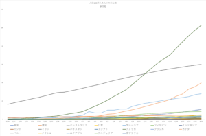 Deaths-per-million-population-out-of-EU4-21